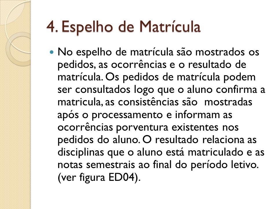 4. Espelho de Matrícula No espelho de matrícula são mostrados os pedidos, as ocorrências e o resultado de matrícula. Os pedidos de matrícula podem ser