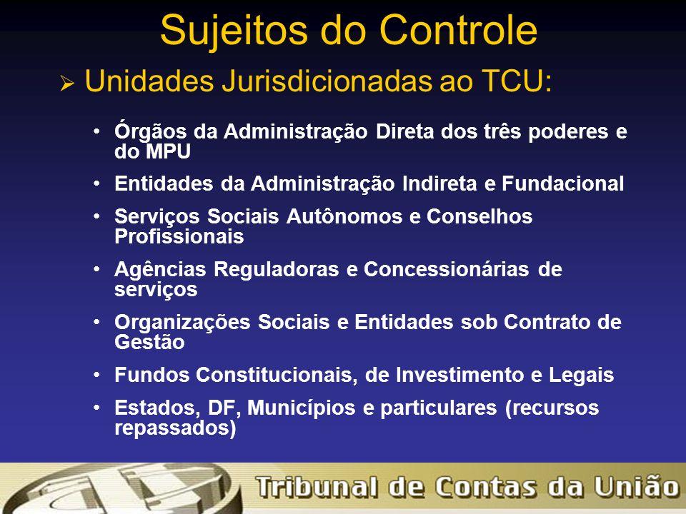 Sujeitos do Controle Unidades Jurisdicionadas ao TCU: Órgãos da Administração Direta dos três poderes e do MPU Entidades da Administração Indireta e Fundacional Serviços Sociais Autônomos e Conselhos Profissionais Agências Reguladoras e Concessionárias de serviços Organizações Sociais e Entidades sob Contrato de Gestão Fundos Constitucionais, de Investimento e Legais Estados, DF, Municípios e particulares (recursos repassados)