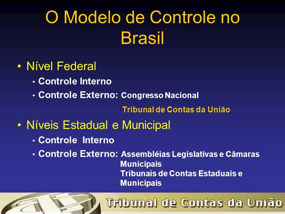 O Modelo de Controle no Brasil Nível Federal Controle Interno Controle Externo: Congresso Nacional Tribunal de Contas da União Níveis Estadual e Municipal Controle Interno Controle Externo: Assembléias Legislativas e Câmaras Municipais Tribunais de Contas Estaduais e Municipais