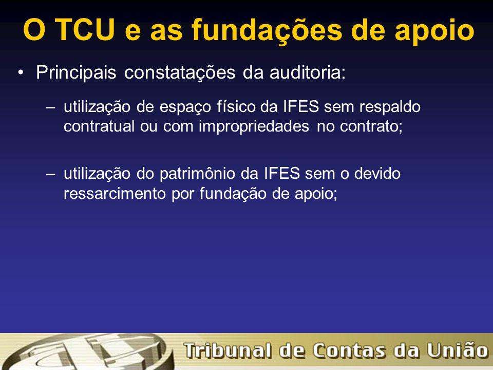 O TCU e as fundações de apoio Principais constatações da auditoria: –utilização de espaço físico da IFES sem respaldo contratual ou com impropriedades no contrato; –utilização do patrimônio da IFES sem o devido ressarcimento por fundação de apoio;