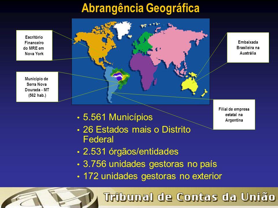 Abrangência Geográfica 5.561 Municípios 26 Estados mais o Distrito Federal 2.531 órgãos/entidades 3.756 unidades gestoras no país 172 unidades gestoras no exterior Escritório Financeiro do MRE em Nova York Município de Serra Nova Dourada - MT (562 hab.) Embaixada Brasileira na Austrália Filial de empresa estatal na Argentina