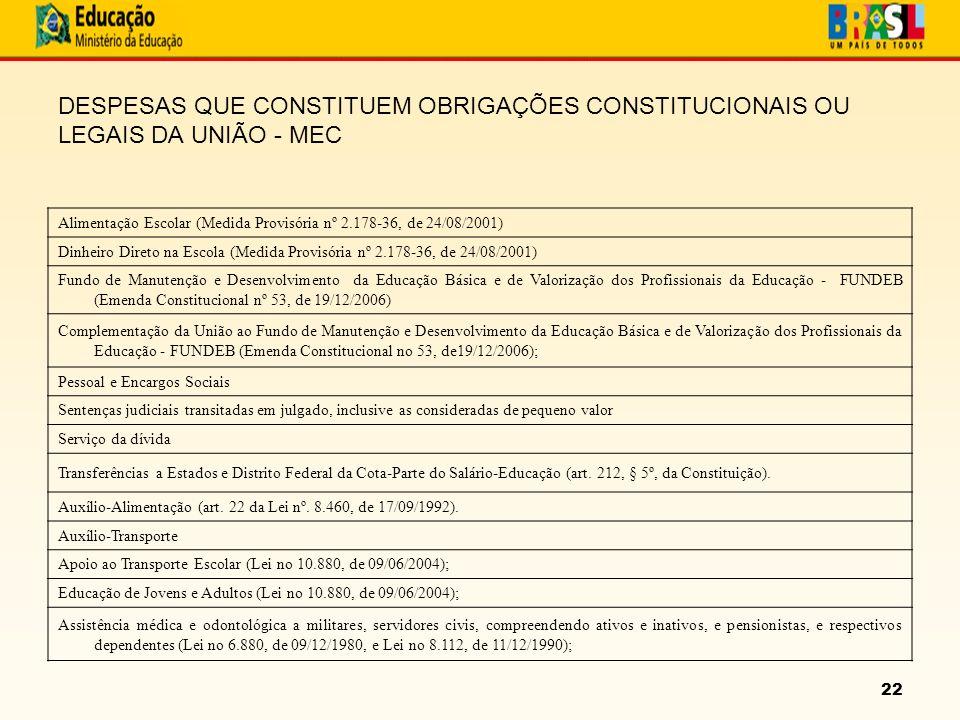 22 DESPESAS QUE CONSTITUEM OBRIGAÇÕES CONSTITUCIONAIS OU LEGAIS DA UNIÃO - MEC Alimentação Escolar (Medida Provisória nº 2.178-36, de 24/08/2001) Dinheiro Direto na Escola (Medida Provisória nº 2.178-36, de 24/08/2001) Fundo de Manutenção e Desenvolvimento da Educação Básica e de Valorização dos Profissionais da Educação - FUNDEB (Emenda Constitucional nº 53, de 19/12/2006) Complementação da União ao Fundo de Manutenção e Desenvolvimento da Educação Básica e de Valorização dos Profissionais da Educação - FUNDEB (Emenda Constitucional no 53, de19/12/2006); Pessoal e Encargos Sociais Sentenças judiciais transitadas em julgado, inclusive as consideradas de pequeno valor Serviço da dívida Transferências a Estados e Distrito Federal da Cota-Parte do Salário-Educação (art.