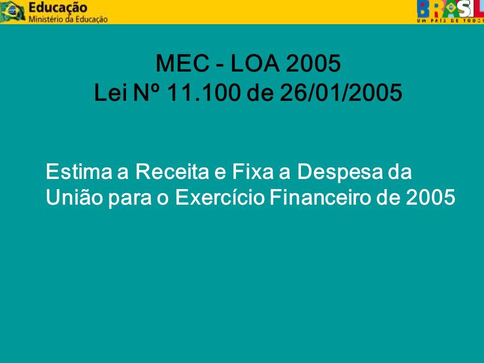 MEC - LOA 2005 Lei Nº 11.100 de 26/01/2005 Estima a Receita e Fixa a Despesa da União para o Exercício Financeiro de 2005