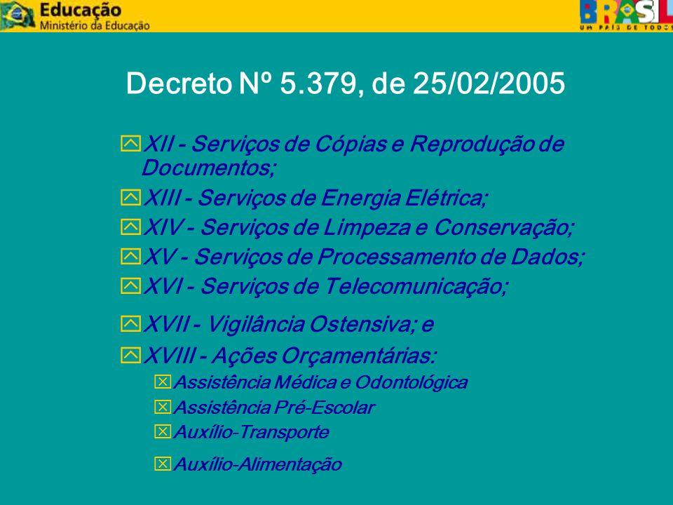 Decreto Nº 5.379, de 25/02/2005 yXII - Serviços de Cópias e Reprodução de Documentos; yXIII - Serviços de Energia Elétrica; yXIV - Serviços de Limpeza e Conservação; yXV - Serviços de Processamento de Dados; yXVI - Serviços de Telecomunicação; y XVII - Vigilância Ostensiva; e yXVIII - Ações Orçamentárias: xAssistência Médica e Odontológica xAssistência Pré-Escolar x Auxílio-Transporte x Auxílio-Alimentação