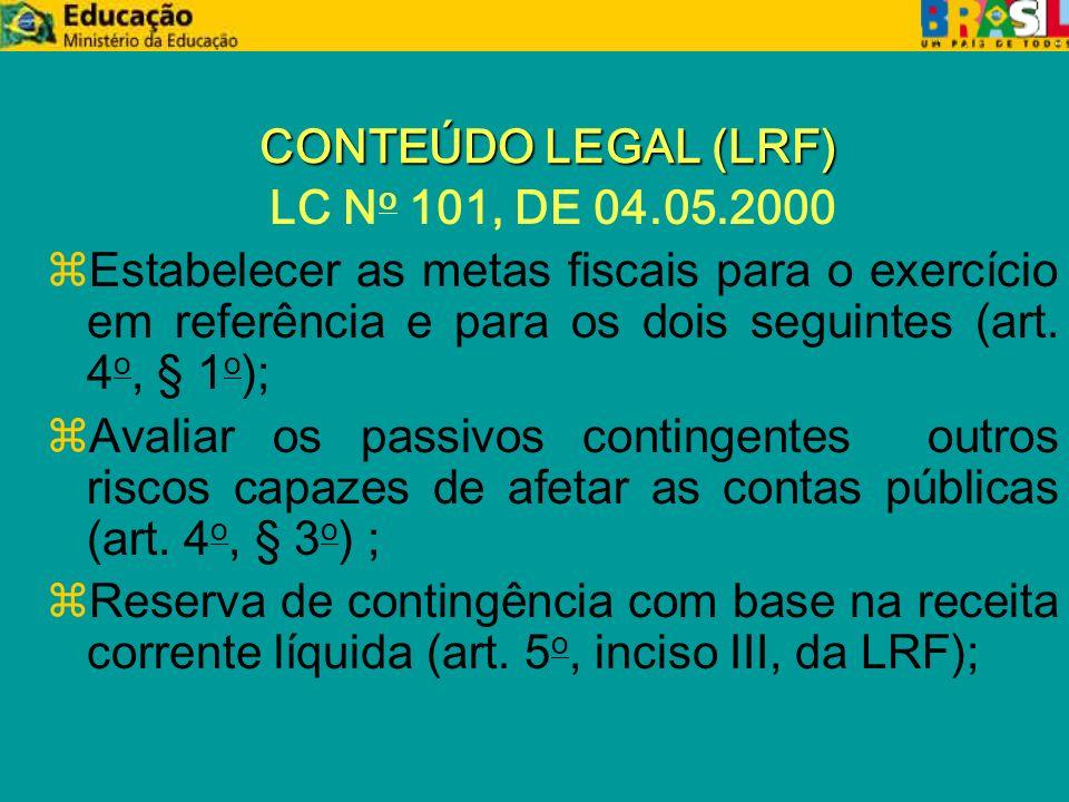 CONTEÚDO LEGAL (LRF) LC N o 101, DE 04.05.2000 zEstabelecer as metas fiscais para o exercício em referência e para os dois seguintes (art.