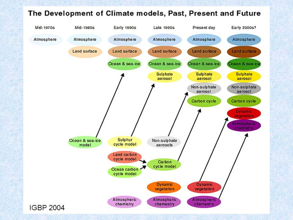 O que a ciência sabe sobre mudanças climáticas.
