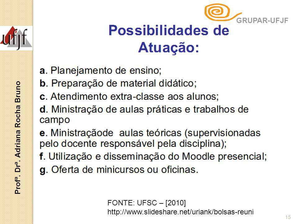 15 FONTE: UFSC – [2010] http://www.slideshare.net/uriank/bolsas-reuni GRUPAR-UFJF Profª. Drª. Adriana Rocha Bruno
