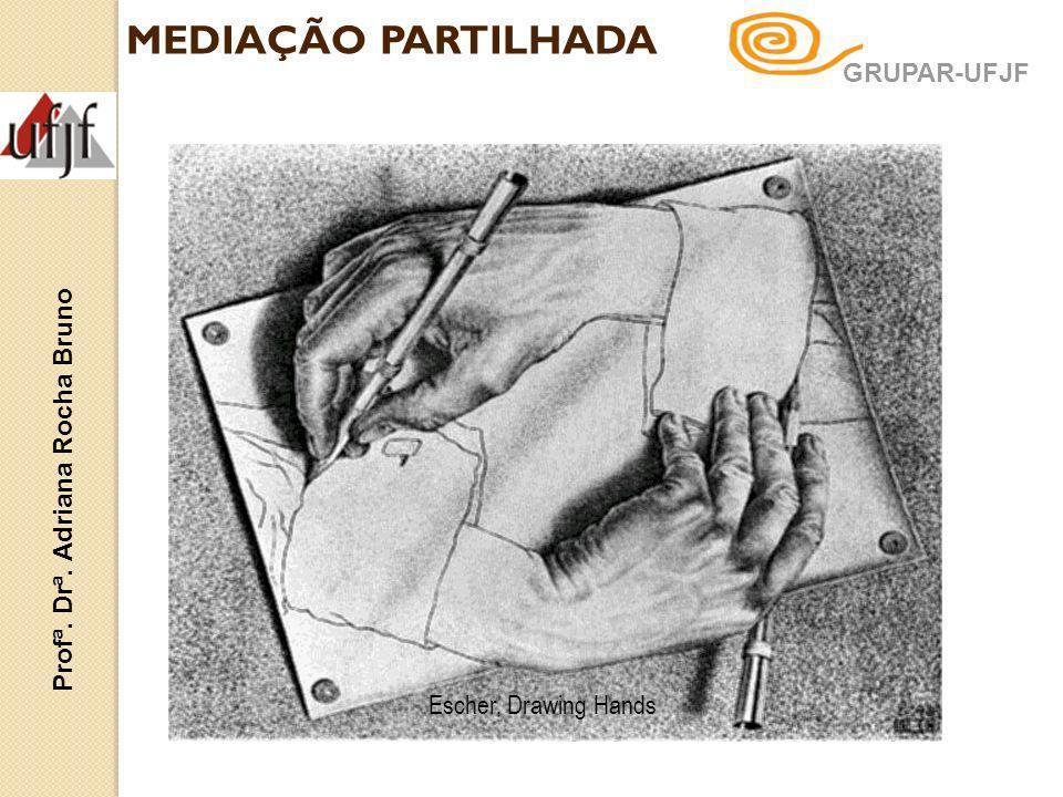 MEDIAÇÃO PARTILHADA Escher, Drawing Hands GRUPAR-UFJF Profª. Drª. Adriana Rocha Bruno