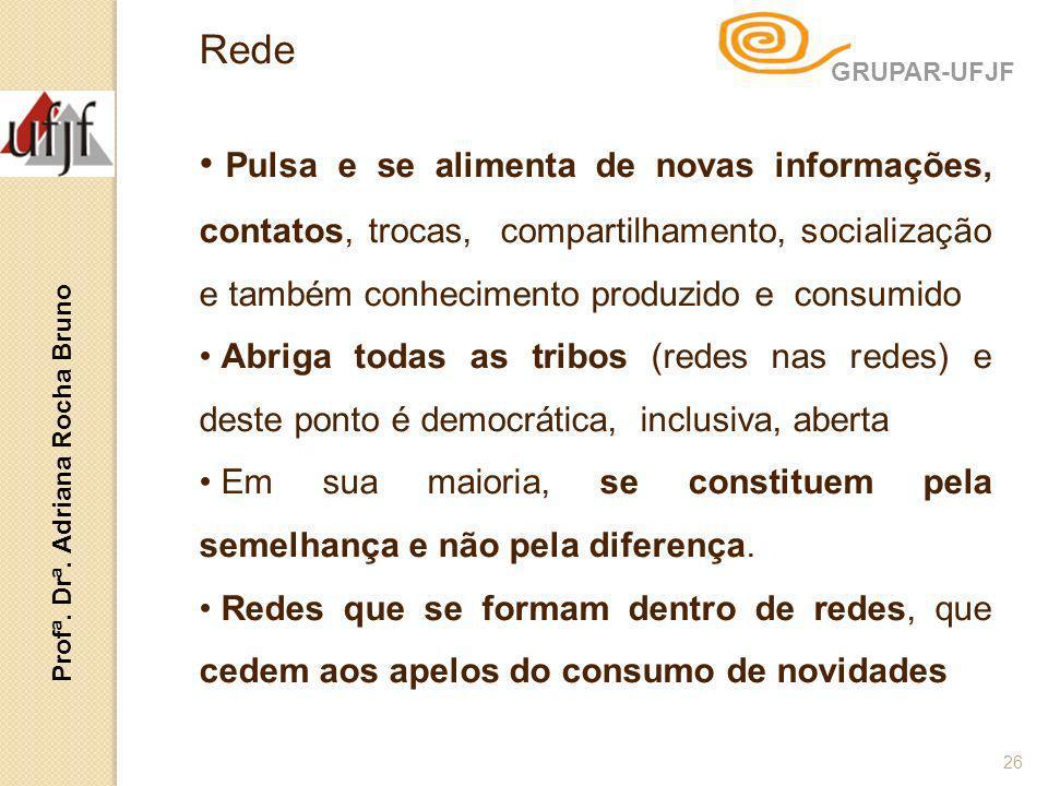 Profª. Drª. Adriana Rocha Bruno 26 Rede Pulsa e se alimenta de novas informações, contatos, trocas, compartilhamento, socialização e também conhecimen