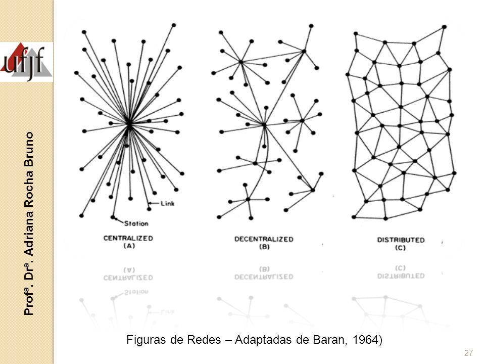Figuras de Redes – Adaptadas de Baran, 1964) Profª. Drª. Adriana Rocha Bruno 27