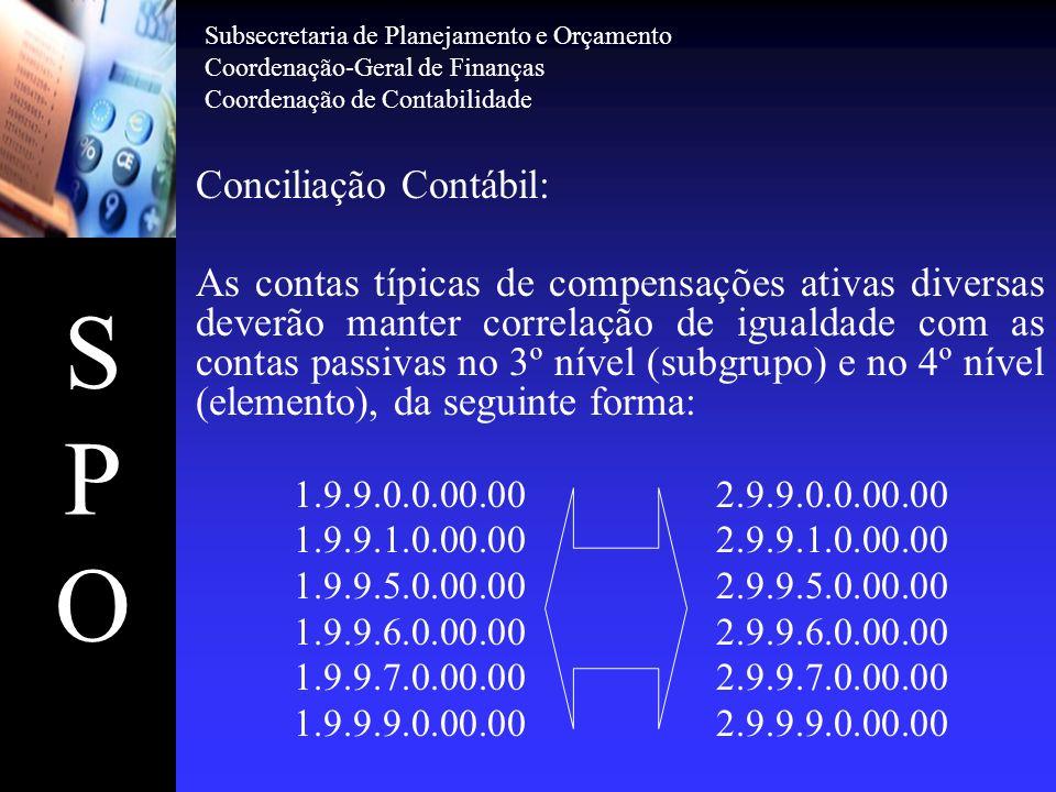 SPOSPO Conciliação Contábil: As contas típicas de compensações ativas diversas deverão manter correlação de igualdade com as contas passivas no 3º nív