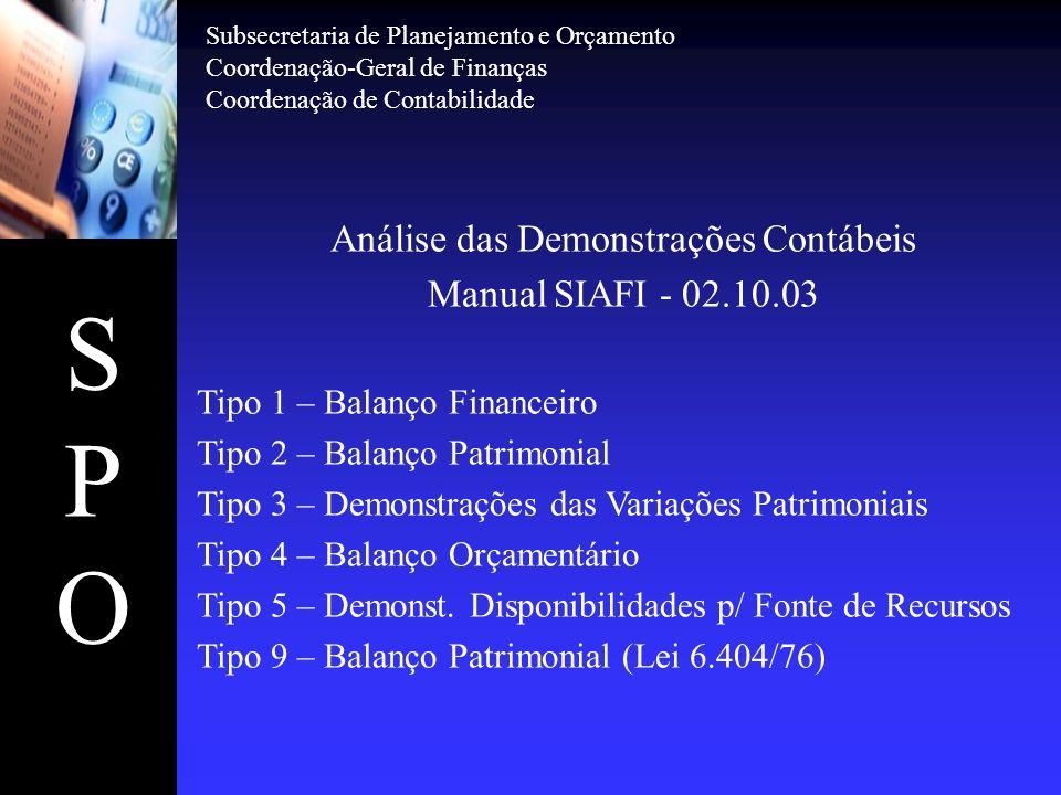 SPOSPO Análise das Demonstrações Contábeis Manual SIAFI - 02.10.03 Tipo 1 – Balanço Financeiro Tipo 2 – Balanço Patrimonial Tipo 3 – Demonstrações das