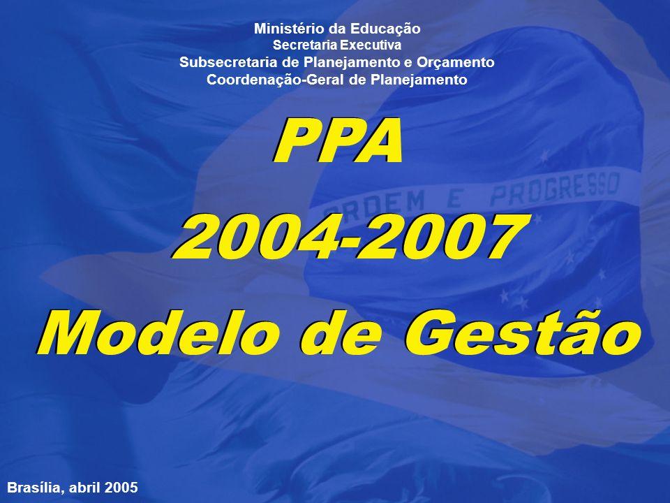 Ministério da Educação Secretaria Executiva Subsecretaria de Planejamento e Orçamento Coordenação-Geral de Planejamento PPA 2004-2007 Modelo de Gestão PPA 2004-2007 Modelo de Gestão Brasília, abril 2005