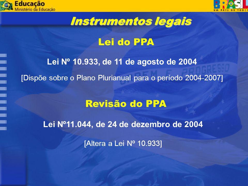 Lei do PPA Lei Nº 10.933, de 11 de agosto de 2004 [Dispõe sobre o Plano Plurianual para o período 2004-2007] Lei Nº11.044, de 24 de dezembro de 2004 [Altera a Lei Nº 10.933] Revisão do PPA Instrumentos legais