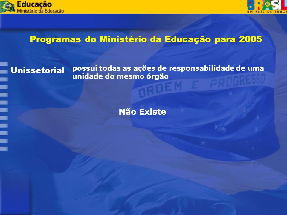 Programas do Ministério da Educação para 2005 Unissetorial possui todas as ações de responsabilidade de uma unidade do mesmo órgão Não Existe