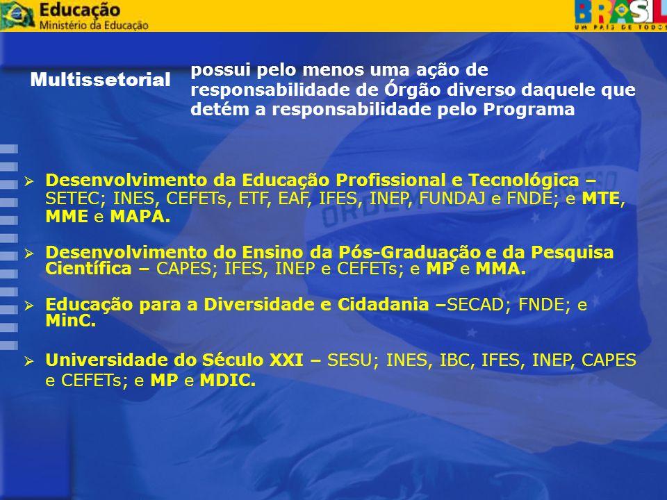 Multissetorial possui pelo menos uma ação de responsabilidade de Órgão diverso daquele que detém a responsabilidade pelo Programa Desenvolvimento da Educação Profissional e Tecnológica – SETEC; INES, CEFETs, ETF, EAF, IFES, INEP, FUNDAJ e FNDE; e MTE, MME e MAPA.