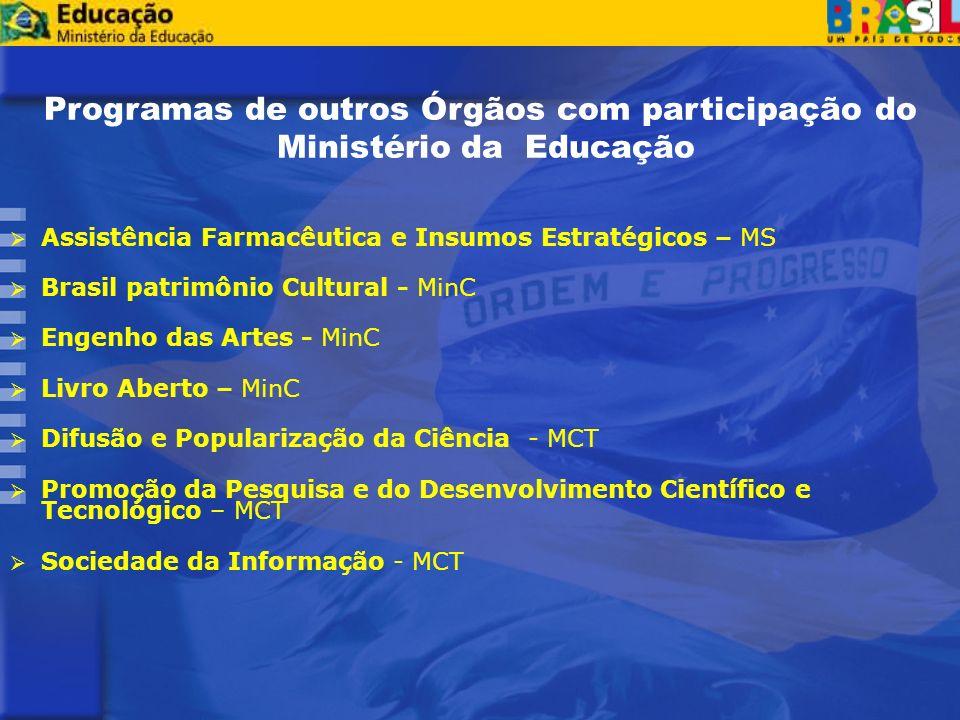 Programas de outros Órgãos com participação do Ministério da Educação Assistência Farmacêutica e Insumos Estratégicos – MS Brasil patrimônio Cultural - MinC Engenho das Artes - MinC Livro Aberto – MinC Difusão e Popularização da Ciência - MCT Promoção da Pesquisa e do Desenvolvimento Científico e Tecnológico – MCT Sociedade da Informação - MCT