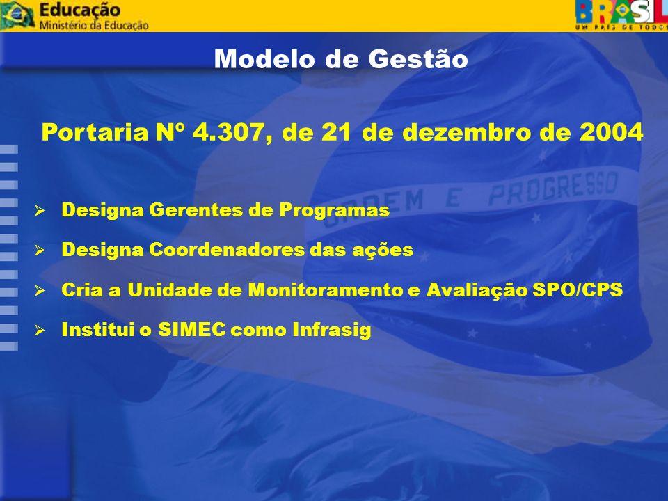 Designa Gerentes de Programas Designa Coordenadores das ações Cria a Unidade de Monitoramento e Avaliação SPO/CPS Institui o SIMEC como Infrasig Portaria Nº 4.307, de 21 de dezembro de 2004 Modelo de Gestão