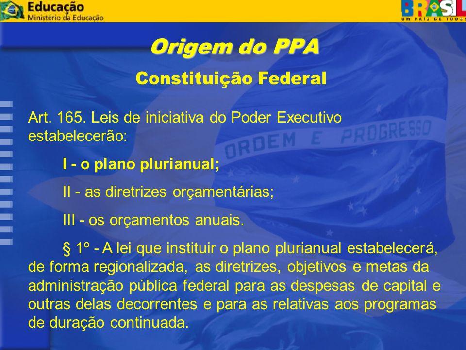 Constituição Federal Origem do PPA Art. 165.