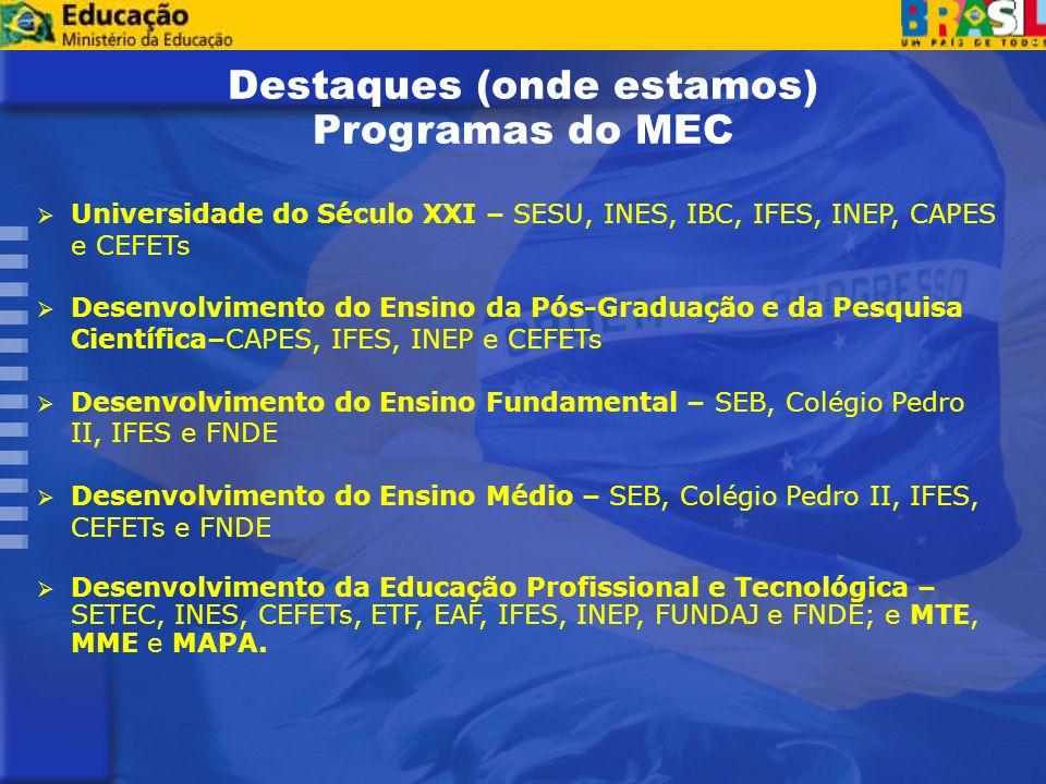 Universidade do Século XXI – SESU, INES, IBC, IFES, INEP, CAPES e CEFETs Desenvolvimento do Ensino da Pós-Graduação e da Pesquisa Científica–CAPES, IFES, INEP e CEFETs Desenvolvimento do Ensino Fundamental – SEB, Colégio Pedro II, IFES e FNDE Desenvolvimento do Ensino Médio – SEB, Colégio Pedro II, IFES, CEFETs e FNDE Desenvolvimento da Educação Profissional e Tecnológica – SETEC, INES, CEFETs, ETF, EAF, IFES, INEP, FUNDAJ e FNDE; e MTE, MME e MAPA.
