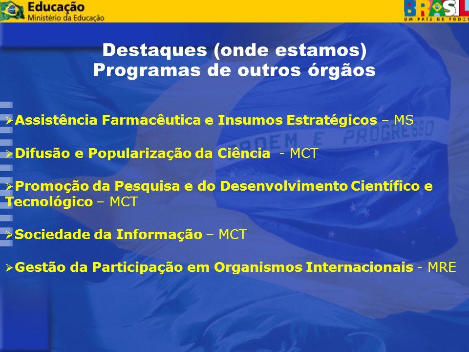 Assistência Farmacêutica e Insumos Estratégicos – MS Difusão e Popularização da Ciência - MCT Promoção da Pesquisa e do Desenvolvimento Científico e Tecnológico – MCT Sociedade da Informação – MCT Gestão da Participação em Organismos Internacionais - MRE Destaques (onde estamos) Programas de outros órgãos