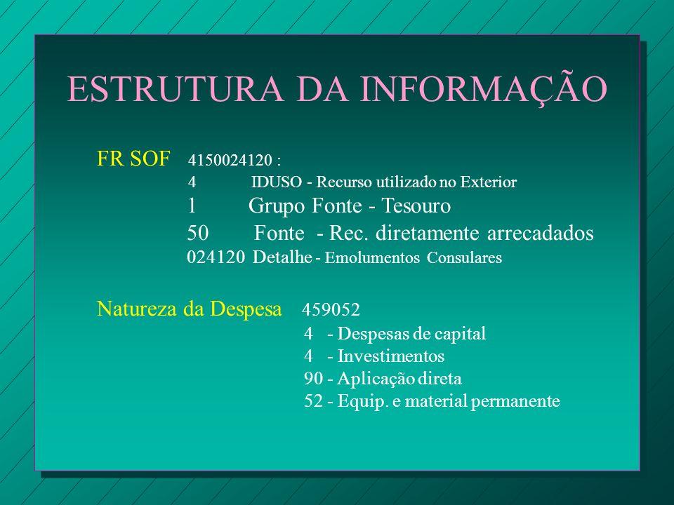 ESTRUTURA DA INFORMAÇÃO FR SOF 4150024120 : 4 IDUSO - Recurso utilizado no Exterior 1 Grupo Fonte - Tesouro 50 Fonte - Rec. diretamente arrecadados 02