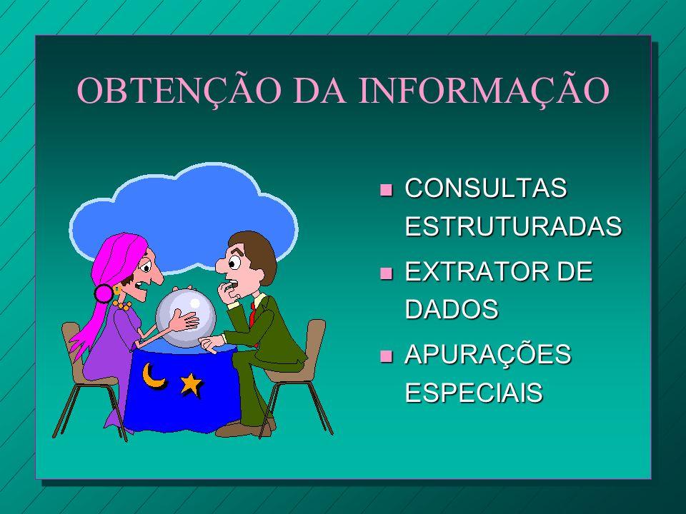 EXEMPLO Nº 4 Elaboração de uma Consulta Construída para listar todos os Convênios celebrados pelo Min da Educação com convenentes do Estado do Rio de Janeiro, no corrente ano.