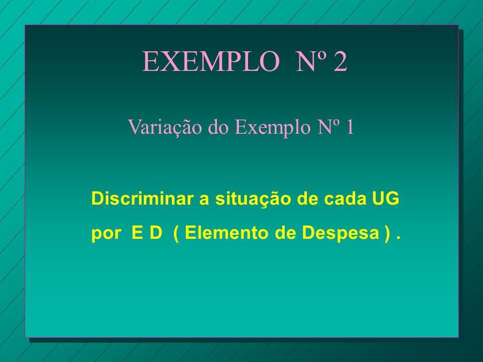EXEMPLO Nº 2 Variação do Exemplo Nº 1 Discriminar a situação de cada UG por E D ( Elemento de Despesa ).