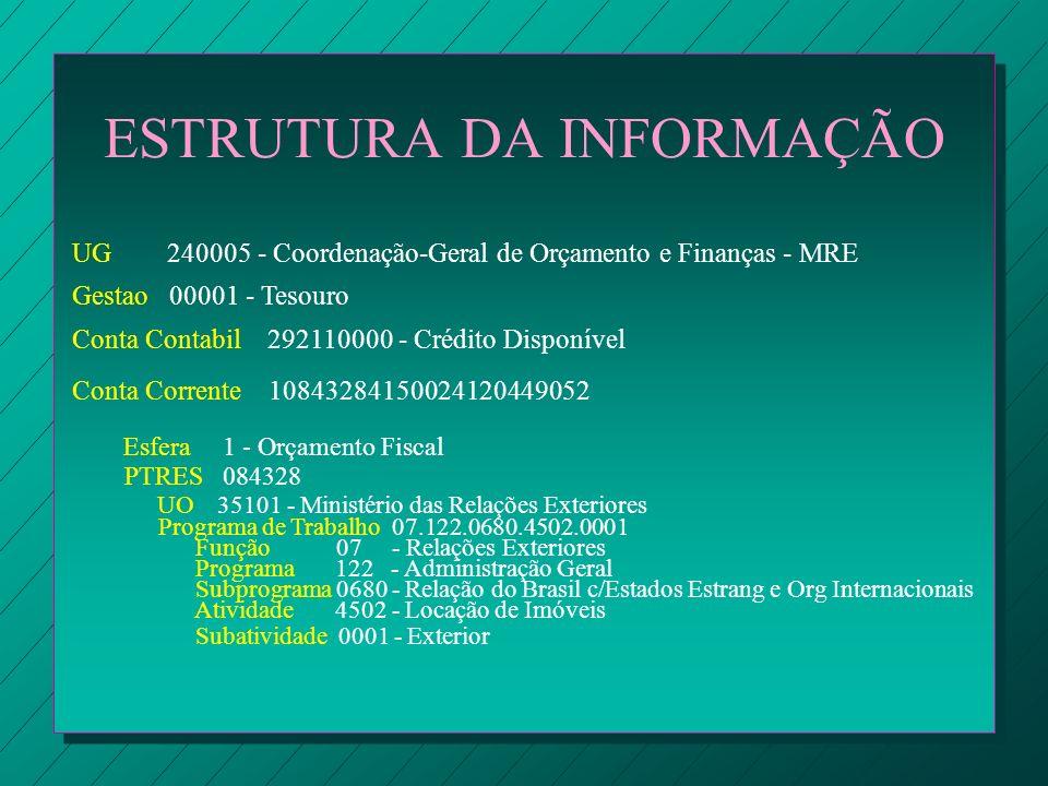 ESTRUTURA DA INFORMAÇÃO UG 240005 - Coordenação-Geral de Orçamento e Finanças - MRE Gestao 00001 - Tesouro Conta Contabil 292110000 - Crédito Disponív