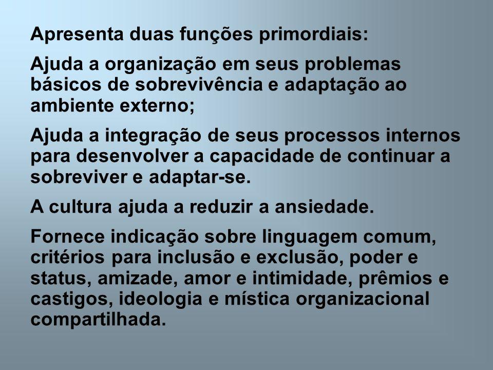 Apresenta duas funções primordiais: Ajuda a organização em seus problemas básicos de sobrevivência e adaptação ao ambiente externo; Ajuda a integração
