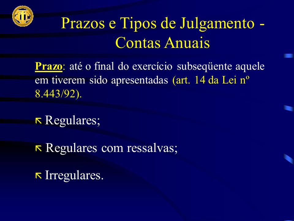 Prazos e Tipos de Julgamento - Contas Anuais Prazo: até o final do exercício subseqüente aquele em tiverem sido apresentadas (art.