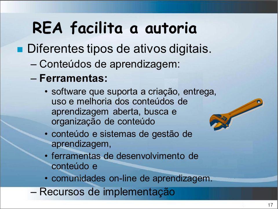17 REA facilita a autoria n Diferentes tipos de ativos digitais.