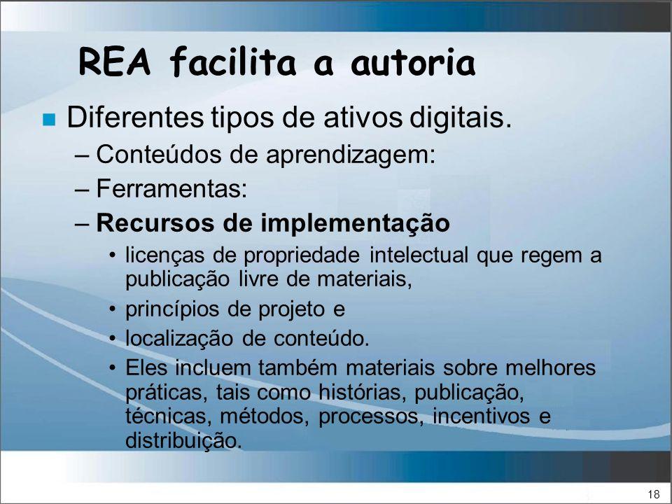 18 REA facilita a autoria n Diferentes tipos de ativos digitais.