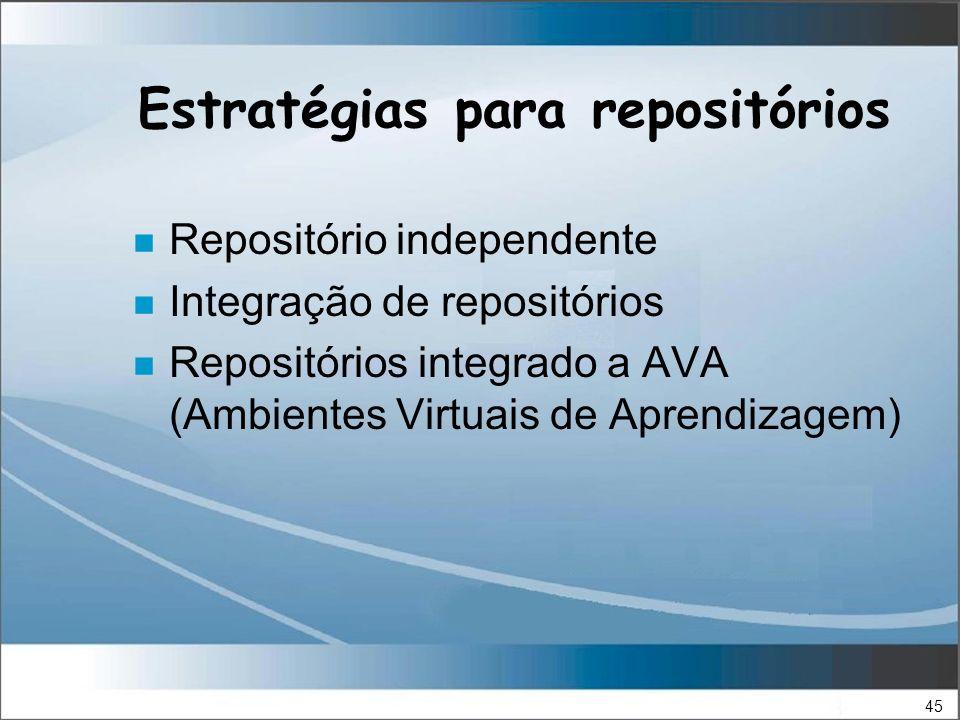 45 Estratégias para repositórios n Repositório independente n Integração de repositórios n Repositórios integrado a AVA (Ambientes Virtuais de Aprendizagem)
