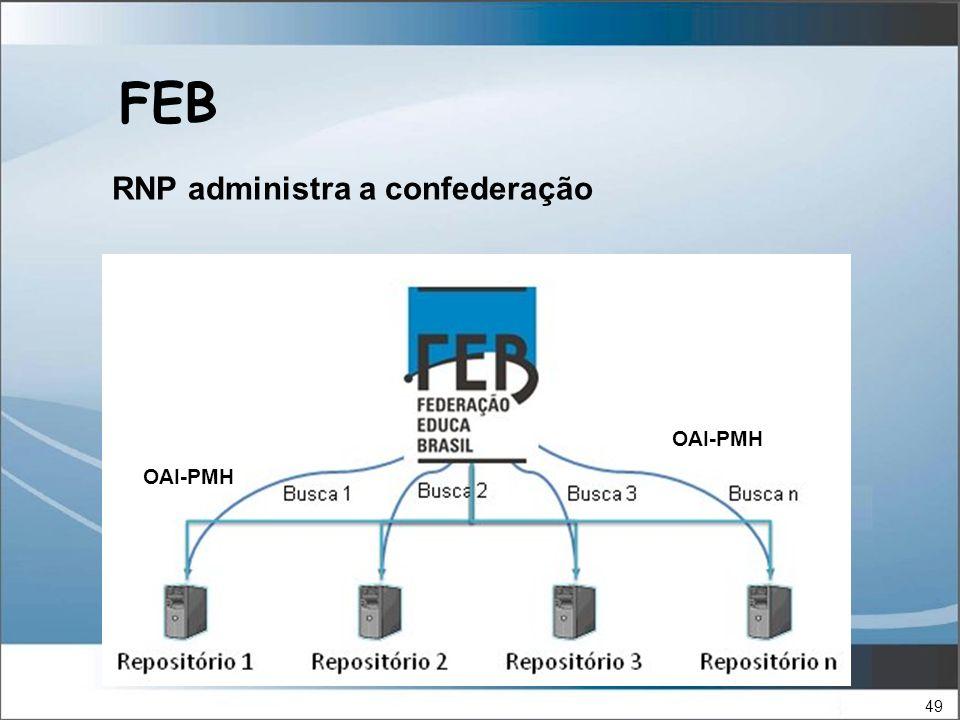 49 FEB RNP administra a confederação OAI-PMH