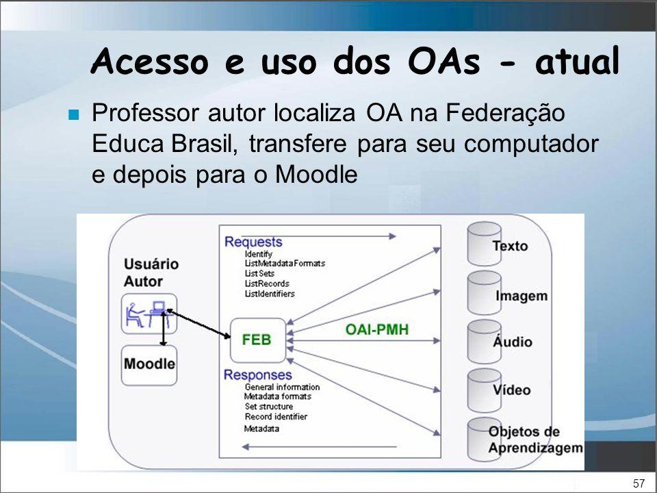 57 Acesso e uso dos OAs - atual n Professor autor localiza OA na Federação Educa Brasil, transfere para seu computador e depois para o Moodle