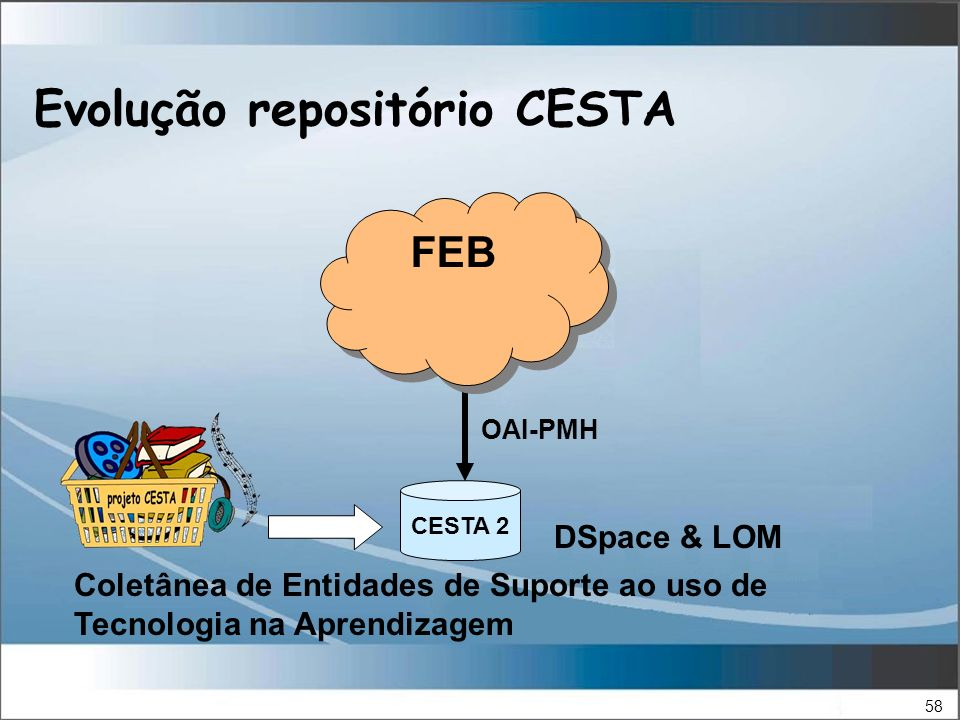58 Evolução repositório CESTA CESTA 2 DSpace & LOM FEB Coletânea de Entidades de Suporte ao uso de Tecnologia na Aprendizagem OAI-PMH