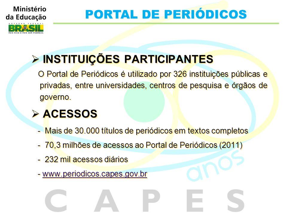 INSTITUIÇÕES PARTICIPANTES O Portal de Periódicos é utilizado por 326 instituições públicas e privadas, entre universidades, centros de pesquisa e órg