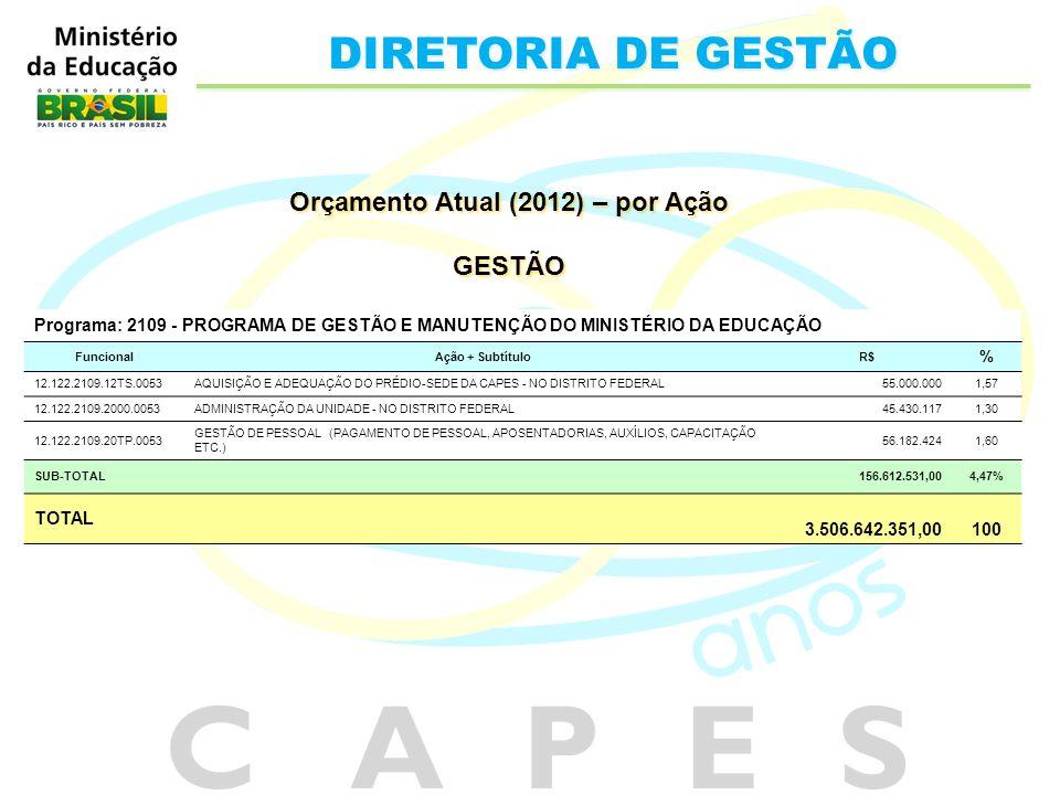 DIRETORIA DE GESTÃO Orçamento Atual (2012) – por Ação GESTÃO Orçamento Atual (2012) – por Ação GESTÃO Programa: 2109 - PROGRAMA DE GESTÃO E MANUTENÇÃO