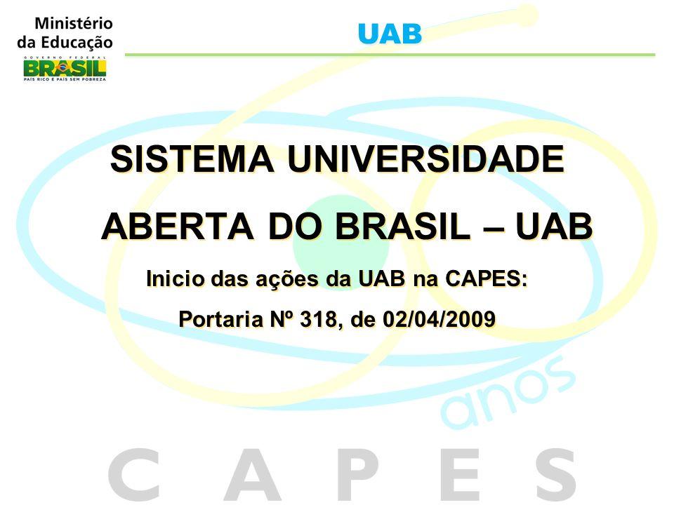 SISTEMA UNIVERSIDADE ABERTA DO BRASIL – UAB Inicio das ações da UAB na CAPES: Portaria Nº 318, de 02/04/2009 SISTEMA UNIVERSIDADE ABERTA DO BRASIL – U