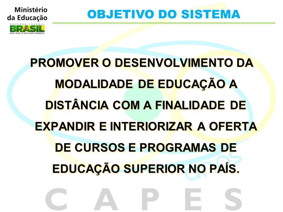 PROMOVER O DESENVOLVIMENTO DA MODALIDADE DE EDUCAÇÃO A DISTÂNCIA COM A FINALIDADE DE EXPANDIR E INTERIORIZAR A OFERTA DE CURSOS E PROGRAMAS DE EDUCAÇÃ