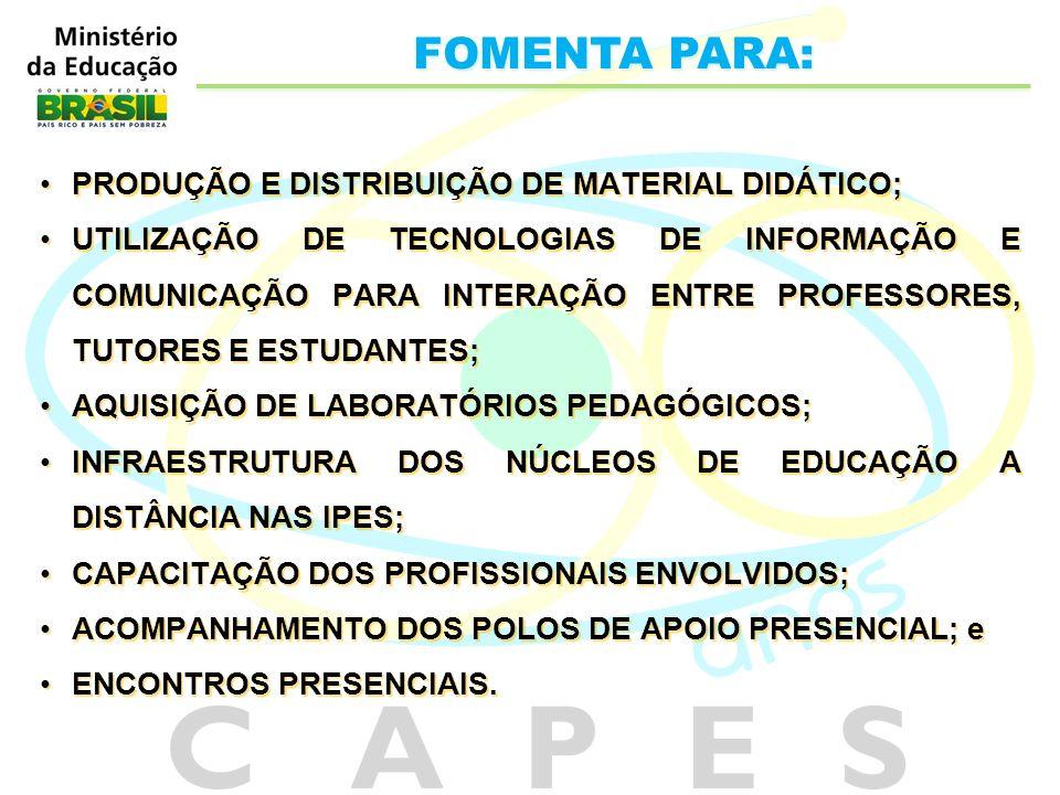PRODUÇÃO E DISTRIBUIÇÃO DE MATERIAL DIDÁTICO; UTILIZAÇÃO DE TECNOLOGIAS DE INFORMAÇÃO E COMUNICAÇÃO PARA INTERAÇÃO ENTRE PROFESSORES, TUTORES E ESTUDA