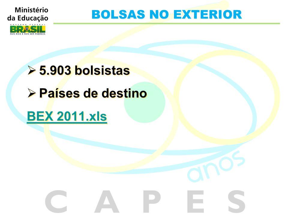 5.903 bolsistas Países de destino BEX 2011.xls 5.903 bolsistas Países de destino BEX 2011.xls BOLSAS NO EXTERIOR