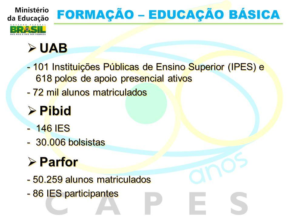 UAB - 101 Instituições Públicas de Ensino Superior (IPES) e 618 polos de apoio presencial ativos - 72 mil alunos matriculados Pibid -146 IES -30.006 b