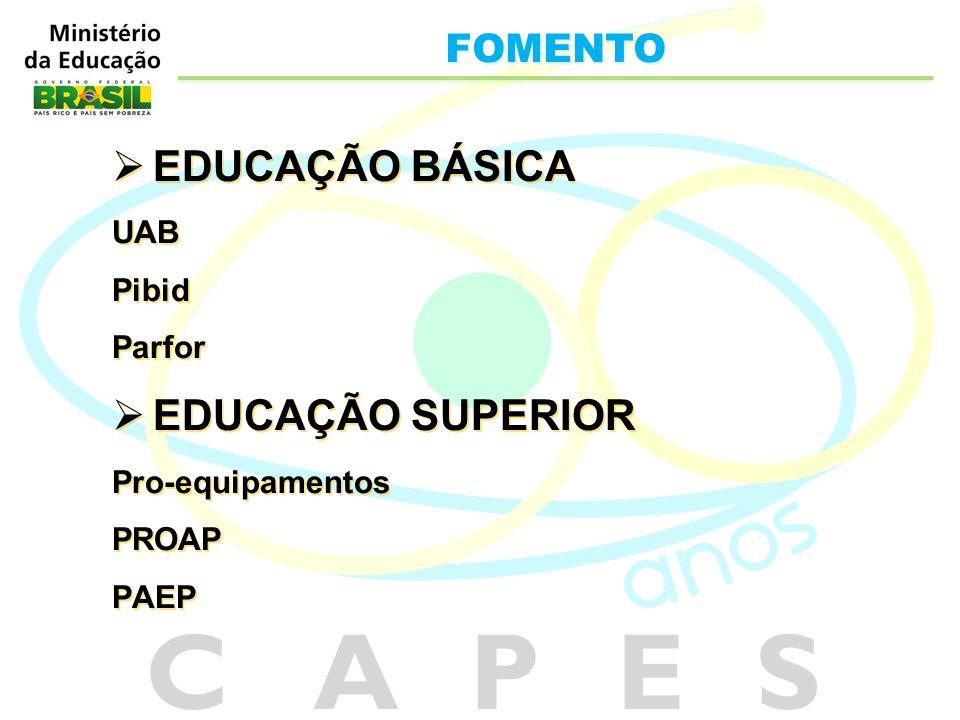 EDUCAÇÃO BÁSICA UAB Pibid Parfor EDUCAÇÃO SUPERIOR Pro-equipamentos PROAP PAEP EDUCAÇÃO BÁSICA UAB Pibid Parfor EDUCAÇÃO SUPERIOR Pro-equipamentos PRO