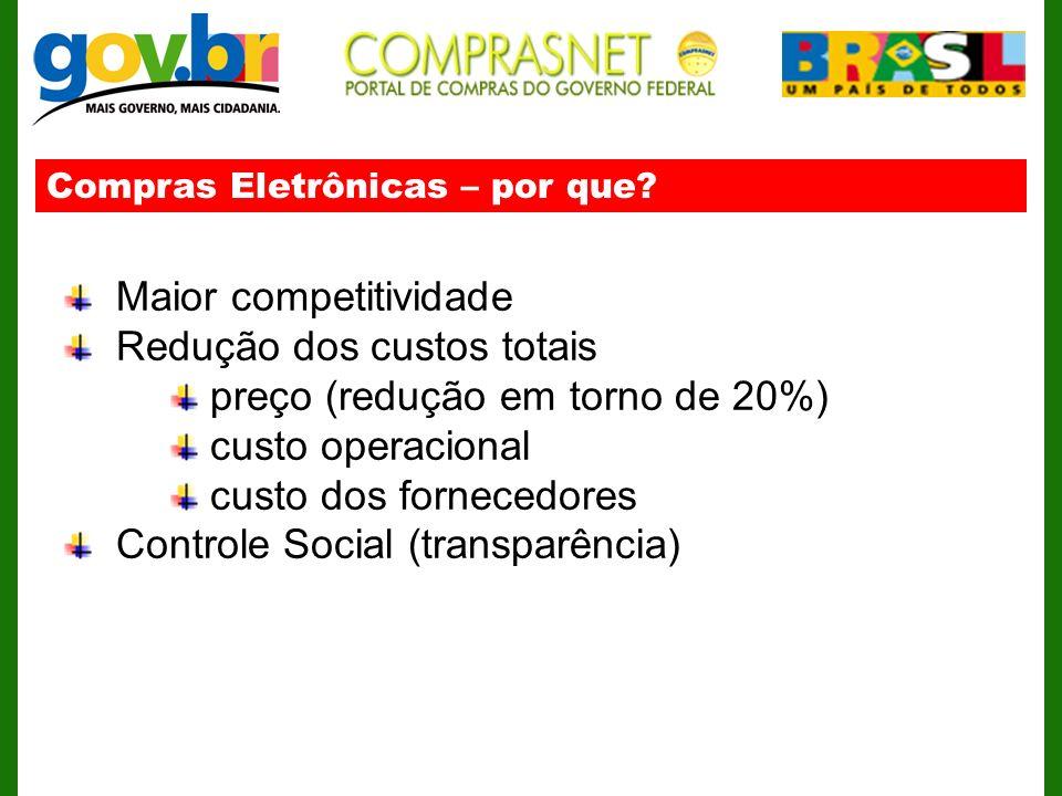 Compras Eletrônicas – por que? Maior competitividade Redução dos custos totais preço (redução em torno de 20%) custo operacional custo dos fornecedore
