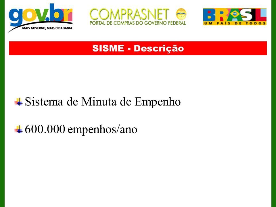 SISME - Descrição Sistema de Minuta de Empenho 600.000 empenhos/ano