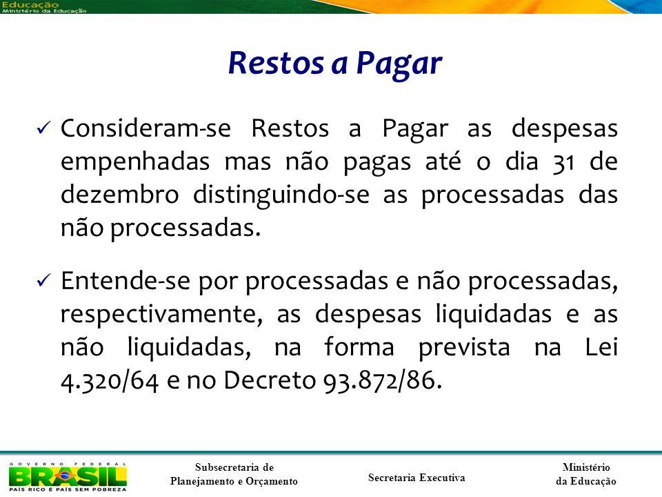 Ministério da Educação Subsecretaria de Planejamento e Orçamento Secretaria Executiva Restos a Pagar A LDO 2013 - Determina no art.