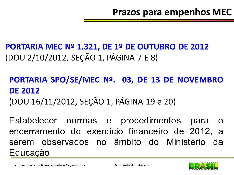 Ministério da EducaçãoSubsecretaria de Planejamento e Orçamento/SE Prazos para empenhos MEC PORTARIA MEC Nº 1.321, DE 1º DE OUTUBRO DE 2012 (DOU 2/10/2012, SEÇÃO 1, PÁGINA 7 E 8) PORTARIA SPO/SE/MEC Nº.