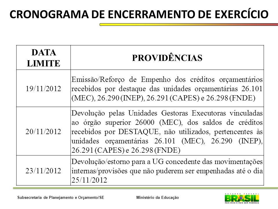 Ministério da EducaçãoSubsecretaria de Planejamento e Orçamento/SE CRONOGRAMA DE ENCERRAMENTO DE EXERCÍCIO DATA LIMITE PROVIDÊNCIAS 19/11/2012 Emissão/Reforço de Empenho dos créditos orçamentários recebidos por destaque das unidades orçamentárias 26.101 (MEC), 26.290 (INEP), 26.291 (CAPES) e 26.298 (FNDE) 20/11/2012 Devolução pelas Unidades Gestoras Executoras vinculadas ao órgão superior 26000 (MEC), dos saldos de créditos recebidos por DESTAQUE, não utilizados, pertencentes às unidades orçamentárias 26.101 (MEC), 26.290 (INEP), 26.291 (CAPES) e 26.298 (FNDE) 23/11/2012 Devolução/estorno para a UG concedente das movimentações internas/provisões que não puderem ser empenhadas até o dia 25/11/2012